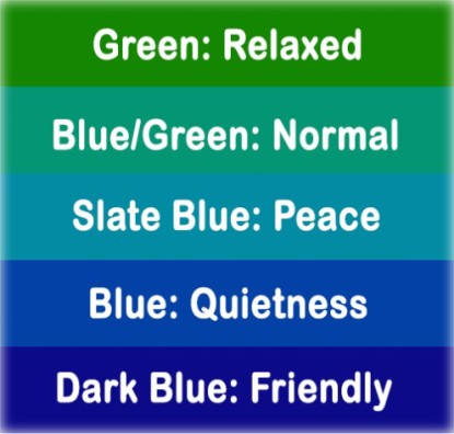 Mood Ring Color Meanings And Chart Webnuggetz