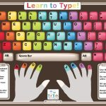 Teach Kids How To Type On Computer Keyboard Right From The Start