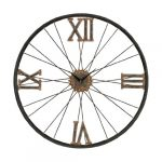 Industrial Wall Clocks