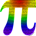Pi Day Shirts and Gifts