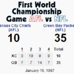 Quiz: How Much Do You Know About The Very First Super Bowl?